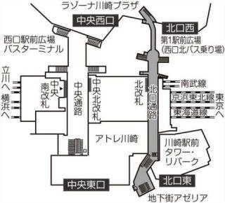 川崎駅北口整備工事の概要